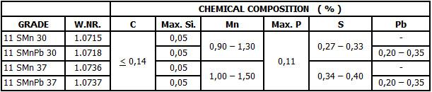 chemical_comp2